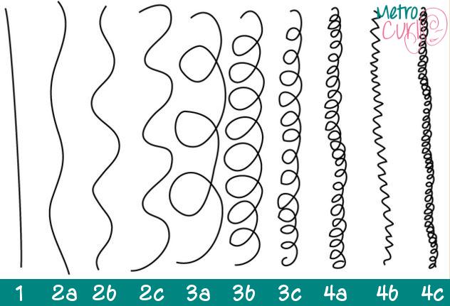 typesofcurls